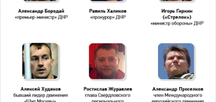 Россияне руководители ДНР